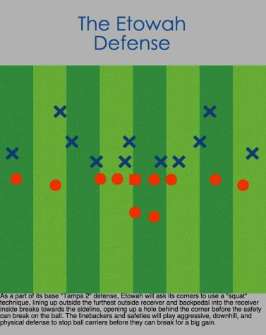 Football preview: NC takes on Etowah