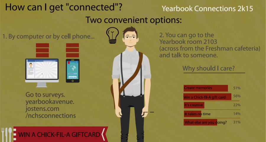 Yearbook 'Connections' wants to link whole school through survey