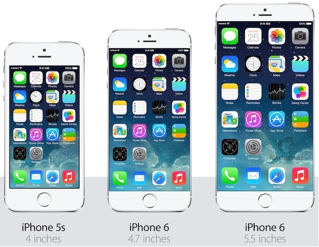 iPhone 6 offers new features, aims for stronger battery