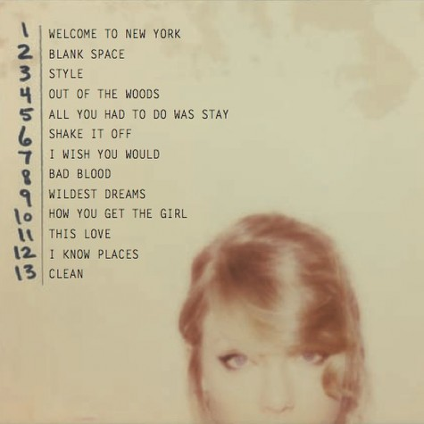 TAYLOR 1989 TRACK LISTING (1)