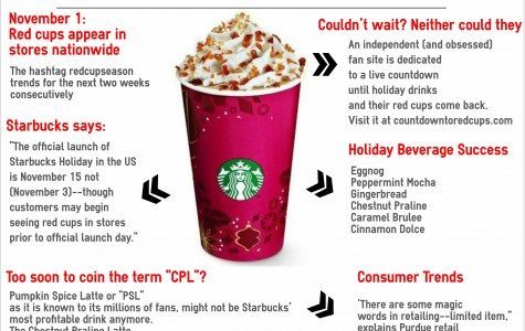 Move over, pumpkin spice–Starbucks' newest holiday beverage will comfort and cause cravings