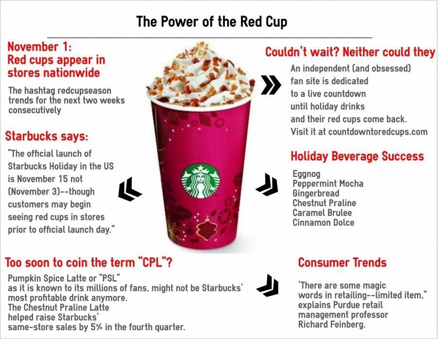 Move over, pumpkin spice--Starbucks' newest holiday beverage will comfort and cause cravings