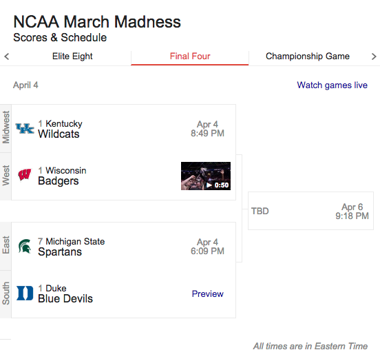 Be sure to set your DVR during Easter celebrations in order to catch up with the final four March madness.
