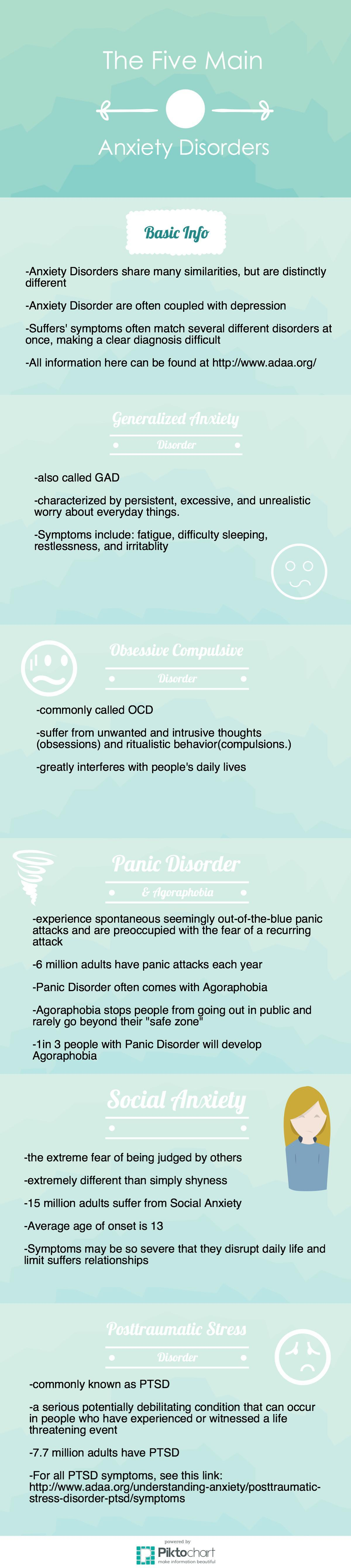 Five Main Anxiety Disorder