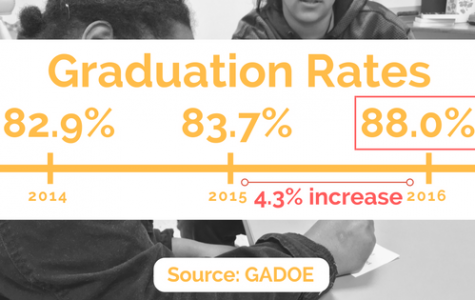 BREAKING: Graduation rates released, NC rate skyrockets with five percent increase