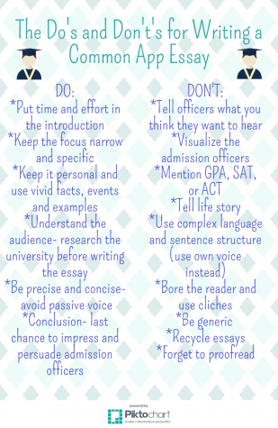 A guide to the Do's and Don'ts to college essays and applications.