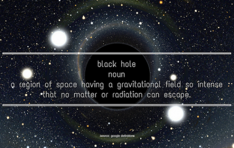 Hawking's radiation clearly disproves the Google definition of a black hole.