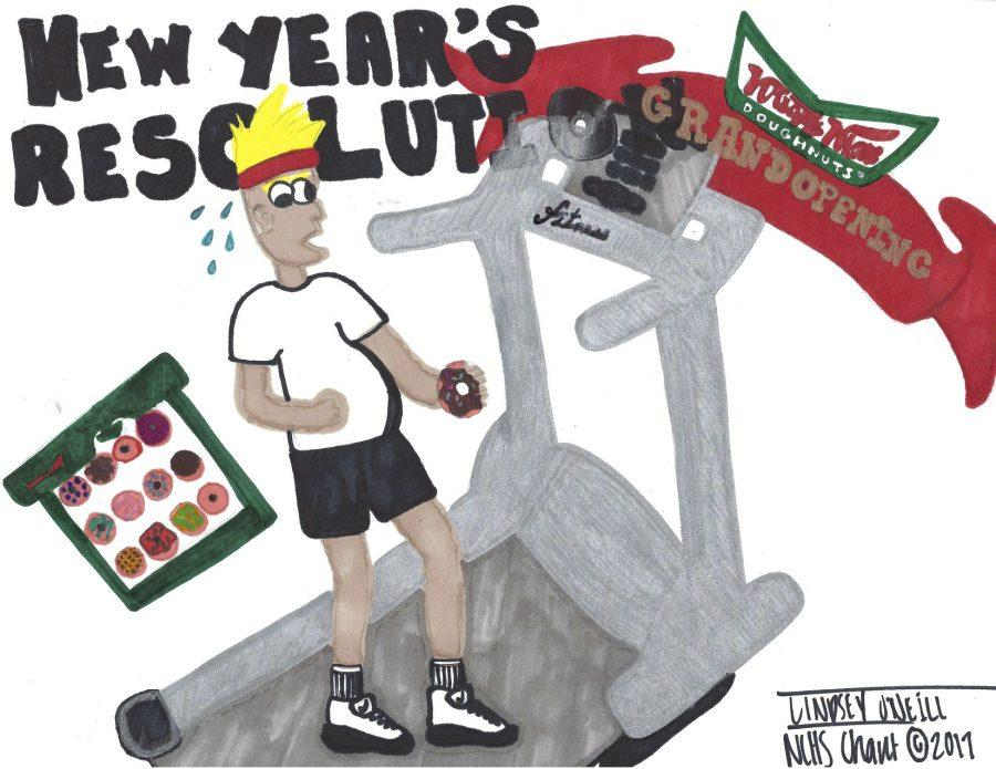 New Year's resolutions: The ultimate test of will power