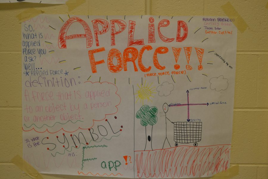 Mr. Stanhope's physics class created posters, displaying what they learned in class. During the group project, students studied the forces that are placed on objects, such as gravity and friction.
