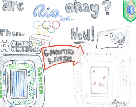 Are Rio-kay?
