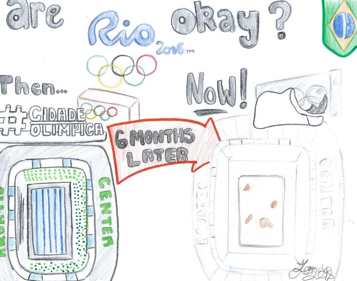 Are+Rio-kay%3F
