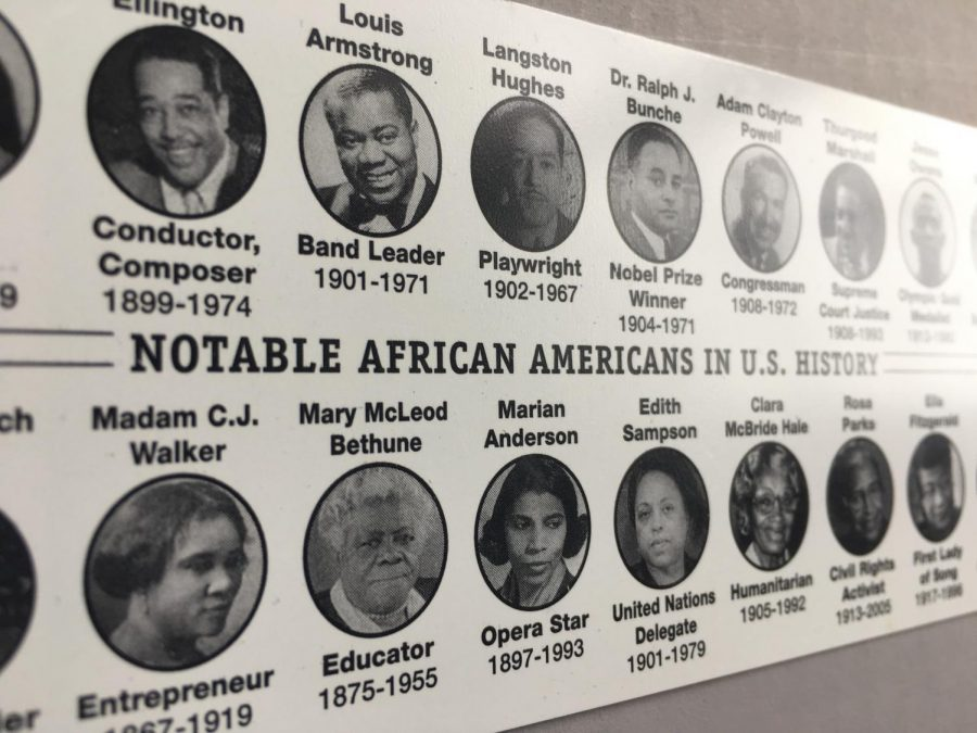 Every+February%2C+students+remember+notable+African+Americans+for+their+suppressed+accomplishments+and+efforts+in+the+fight+for+racial+equality.+Although+learning+about+these+people+nourishes+the+minds+of+young+students%2C+historians+and+educators+alike+deprive+a+multitude+of+African+American+figures+of+the+credit+they+deserve.+