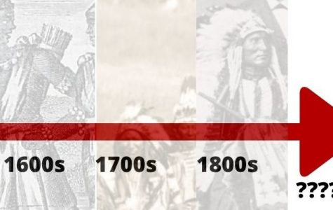 America's whitewashed version of Native American history