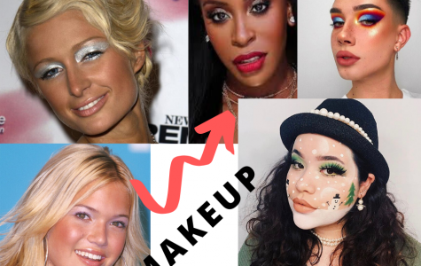 The Changing Image of Makeup: Then and Now