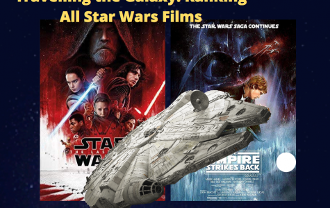 Spanning the Galaxy: The Star Wars Saga Ranked