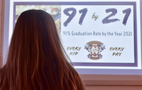 91 by 21: NC's plan for student success