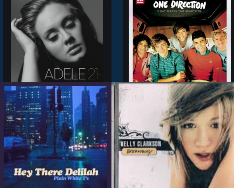 Songs depicting the last 20 years
