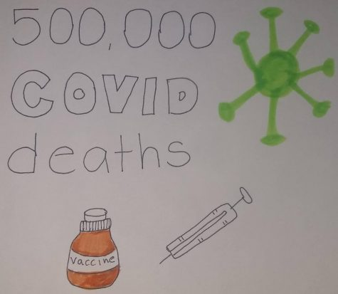 A year after COVID started, 500,000 people have passed because of the virus, making it very difficult for people to do daily things such as go to school and work. It also caused people to struggle with money, but now with the three different vaccines hopefully conditions will improve.
