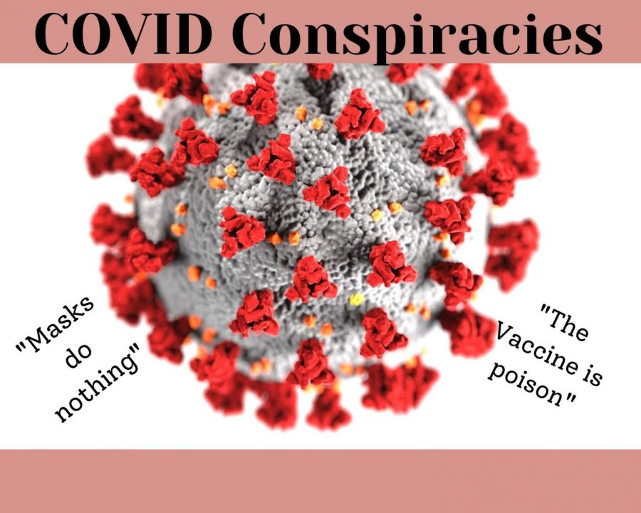 As the world continues to cope with surging cases and work towards a general herd immunity, covid conspiracy theorists continue to oppose those in power claiming the vaccine and CDC guidelines fail to prevent the spread. Some go as far as claiming the virus does not exist, calling it a political scheme founded upon control. Overall, these claims remain prominent providing an alternative to common knowledge, giving the world an invalid yet interesting point of view.